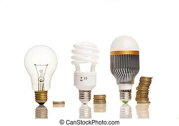 不同, 类型, 光, 灯泡