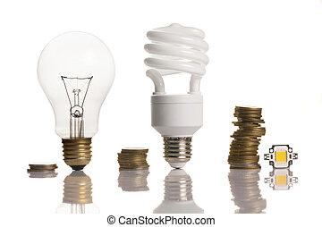 不同, 類型, 光, 燈泡