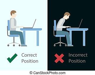不正確, 姿勢, 正しい, computer., モデル