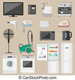 世帯, 器具
