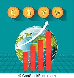 世界的である, お金, 経済