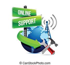 世界的である, サポート, 概念, オンラインで