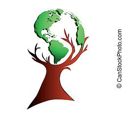 世界的である, 木