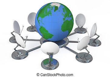 世界的である, 概念, 遠距離通信