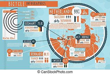 世界的に, レポート, infographic, サイクリング, ポスター