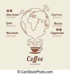 世界, ベクトル, テンプレート, infographic, 旗, コーヒー, イラスト, 概念