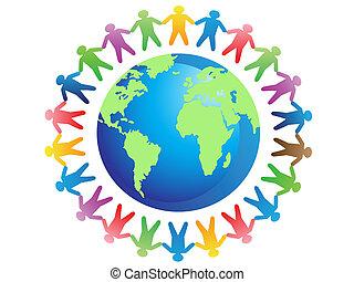 世界, 同業組合