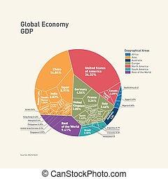 世界, 経済
