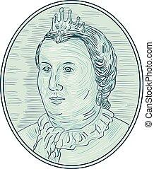世紀, バスト, 女帝, 第18, オバール, 図画, ヨーロッパ