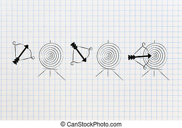 両方とも, ターゲット, 中心, 欠けている, の上, 弓, 下方に, ヒッティング, 矢, それ, 1(人・つ)