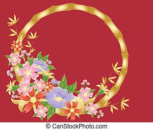 中国語, 花, 背景