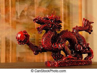 中国語, 赤, ドラゴン
