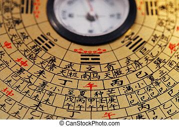 中国語, feng shui, コンパス