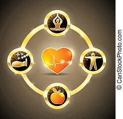 中心の健康, 車輪