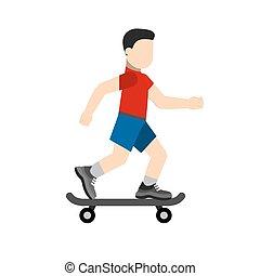 乗ること, スケート