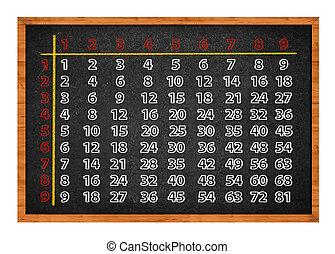 乗算, テーブル, 黒板