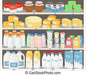 乳制品, 超級市場