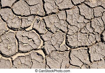 乾きなさい, 地球, 割れた, 手ざわり