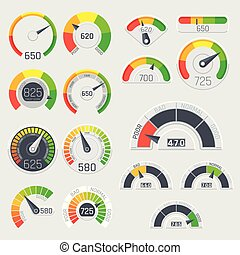 事務, 信用, 得分, 矢量, speedometers., 客戶滿意度, 指示器, 由于, 窮, 以及, 好, 水平