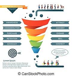 事務, 銷售, 漏斗, 矢量, infographics