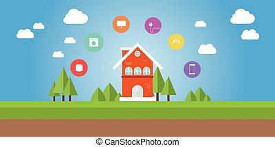 事情, 图标, 因特网, 聪明, 房子