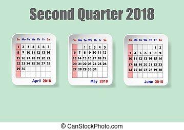 二番目に, 四分の一, 2018, 暦年