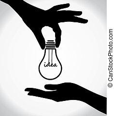 二, 人的手, 黑色半面畫像, 分享, ......的, 想法, 燈泡, 由于, 想法, 正文, 在, the, 中間,...