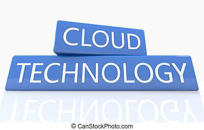 云, 技术