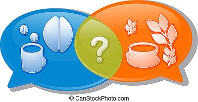 交渉, コーヒー, clipart, お茶, 議論, イラスト, 選択, 会話, 飲料