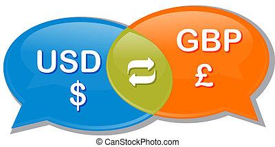 交渉, usd, clipart, 交換, イラスト, 通貨, 会話, レート, gbp