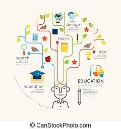 人々, 木, concept., アウトライン, 鉛筆, ベクトル, infographic, 教育, 線, illustration., 平ら