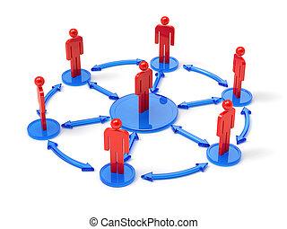 人們, 网絡, 概念