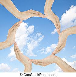 人的手, 做, 环绕, 带, 拷贝空间, 在中间