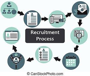 人的資源, プロセス, すべて, 雇用, ベクトル