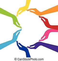 人間の 中心, 手, 形態, カラフルである