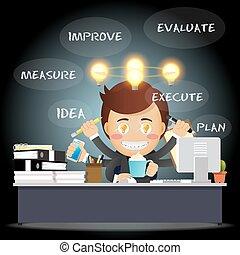 仕事, 多くの腕, 考え, コンピュータ, ビジネスマン, 電球