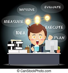 仕事, 考え, 考え, コンピュータ, ビジネスマン, 電球
