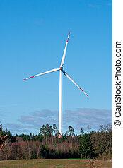 代替エネルギー, 力, 風