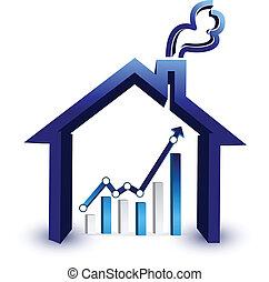 价格, 房子, 图表