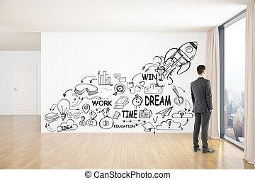企業家精神, 概念
