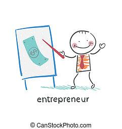 企業家, プレゼンテーション, 言う