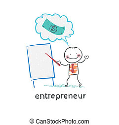 企業家, プレゼンテーション