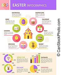 休日, イースター, infographics