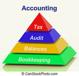 会計, ピラミッド, ショー, 簿記, バランス, そして, 計算