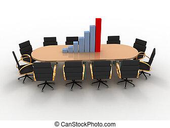 会議テーブル, グラフ