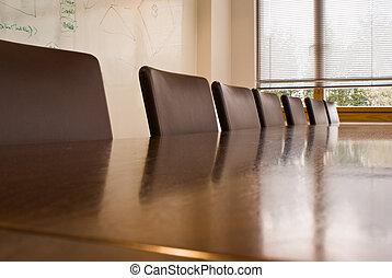 会議テーブル, 部屋