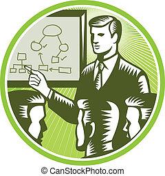 会議室, ビジネスマン, 提出すること, 木版