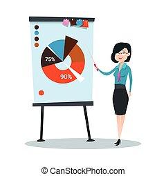 会議, 訓練, 女, 財政, ビジネス, チャート, パイ, 図, プレゼンテーション, セミナー