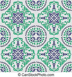 伝統的である, パターン, シシリア