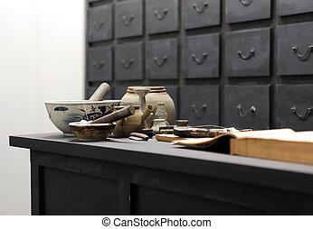 伝統的な薬, 中国語, 店